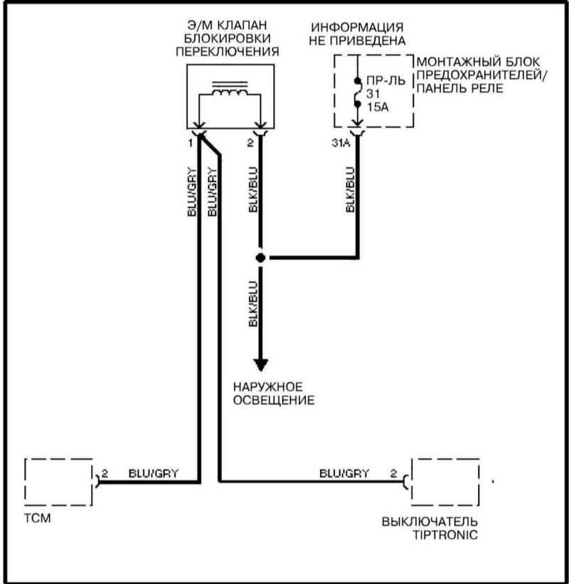 Электросхема блокировки переключений АТ, схема 2