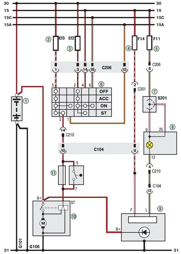 Электросхема генераторной установки и системы пуска двигателя