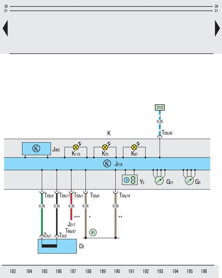 Иммобилизатор, панель приборов, процессор, сигнализаторы, спидометр