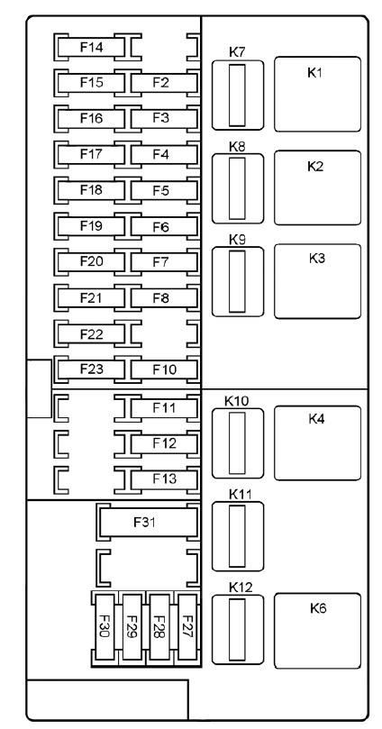 Применяемость предохранителей монтажного блока, схема 2