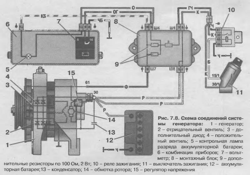 Схема соединения системы генератора автомобиля