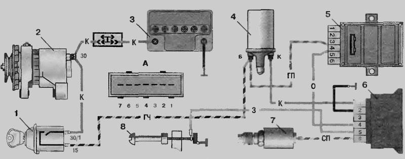 Схема управления электромагнитным клапаном карбюратора ВАЗ 2106