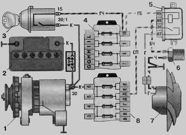 Электродвигатель вентилятора системы охлаждения двигателя ВАЗ 2106